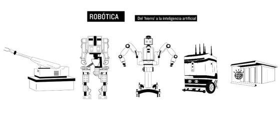 robots_portada
